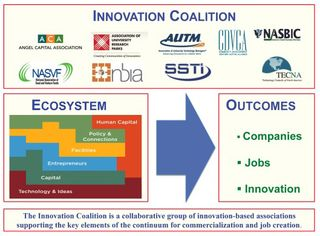 InnovationCoalitionFinal3
